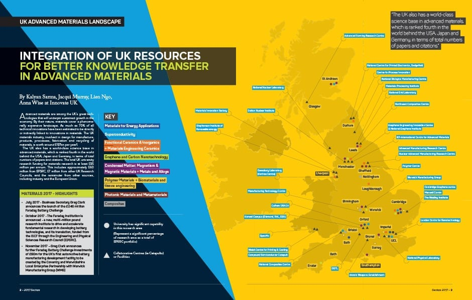 INTEGRATION OF UK RESOURCES FOR BETTER KNOWLEDGE TRANSFER IN ADVANCED MATERIALS